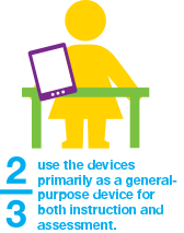 2/3 use Mobile Devices as general purpose