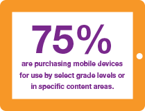 75% of Mobile devices for use specific grade or subject