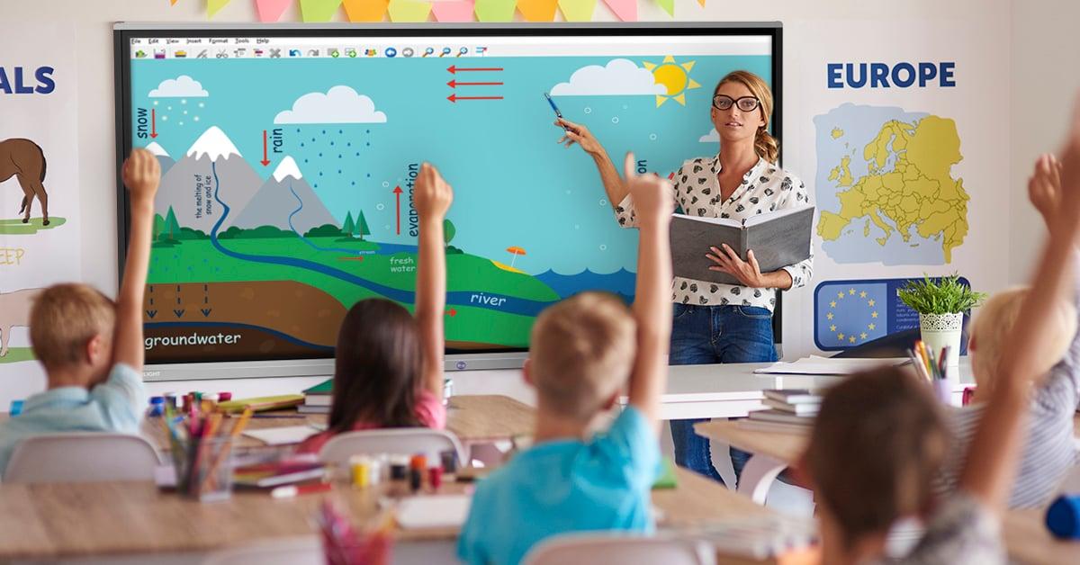 Benefits of Using Interactive Display_08.17.2021