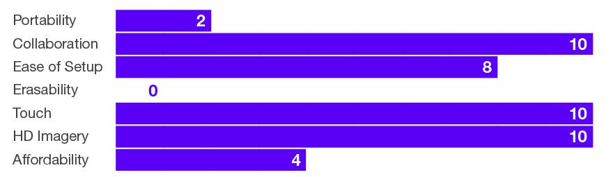 Display_Chart.jpg