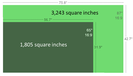 Display_Comparison.png