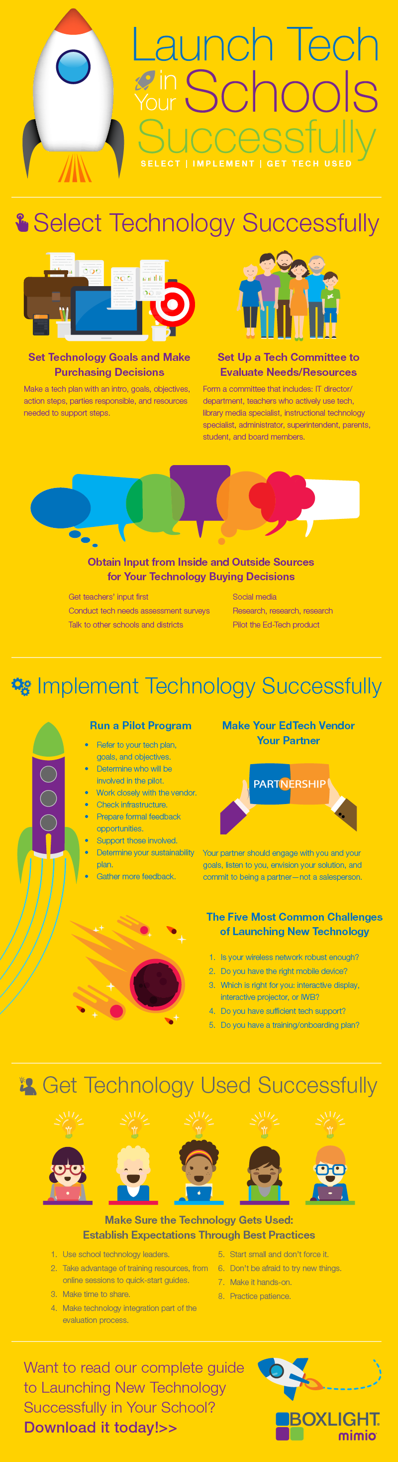 LaunchTechSuccessfully_Infographic.png