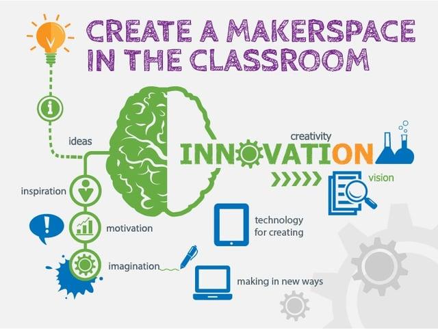 Make_a_Maker_Classroom-01.jpg