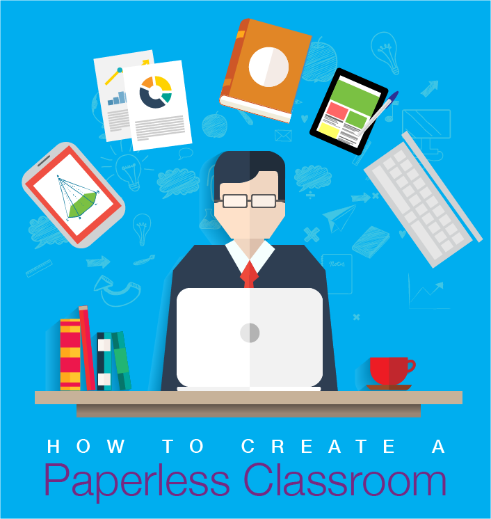 How to Create a Paperless Classroom