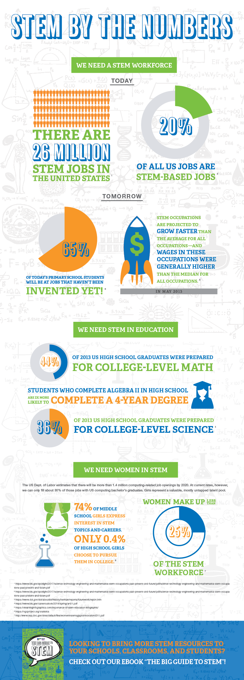 STEM_STATS_Infographic.png