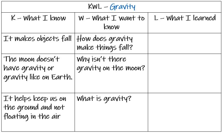 KWL chart sample