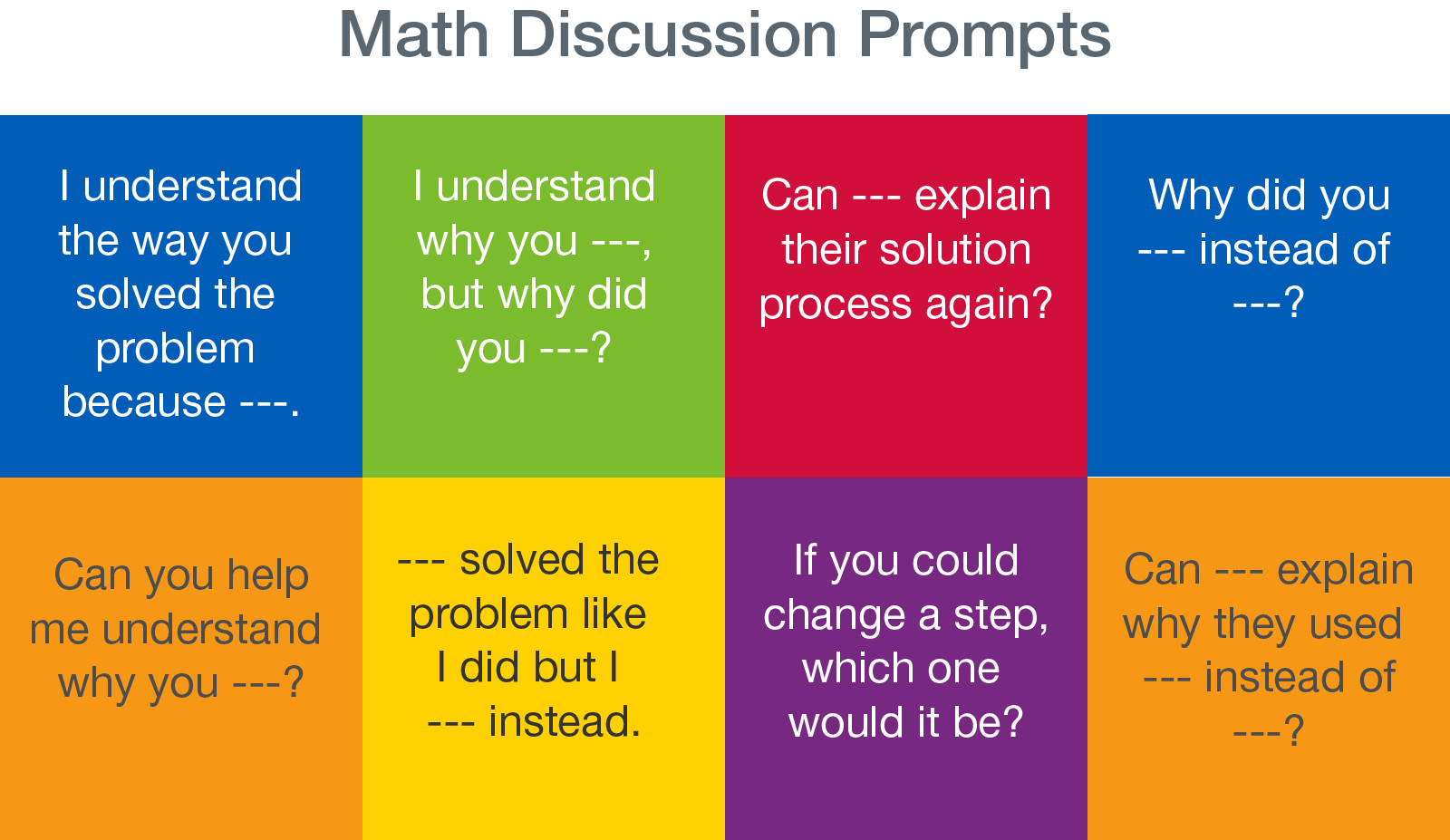 Math Discussion Prompts