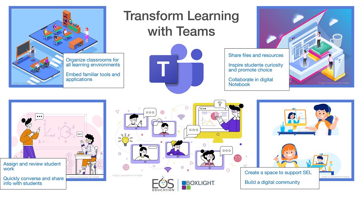 Transform Learning infographic